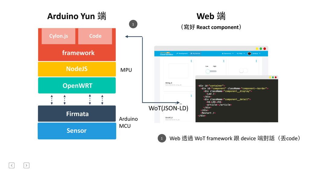 Cylon.js Code NodeJS OpenWRT  framework Firm...