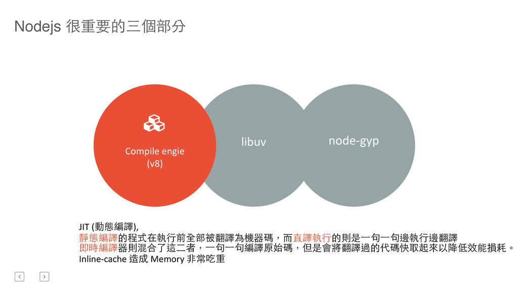Nodejs 很重要的三個部分 JIT (動態編譯),   靜態編譯的程式在...