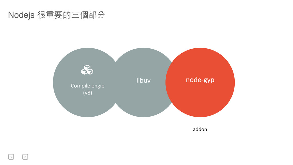addon ! Compile engie  (v8)  libuv ...