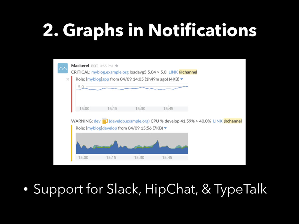 2. Graphs in Notifications • Support for Slack, ...
