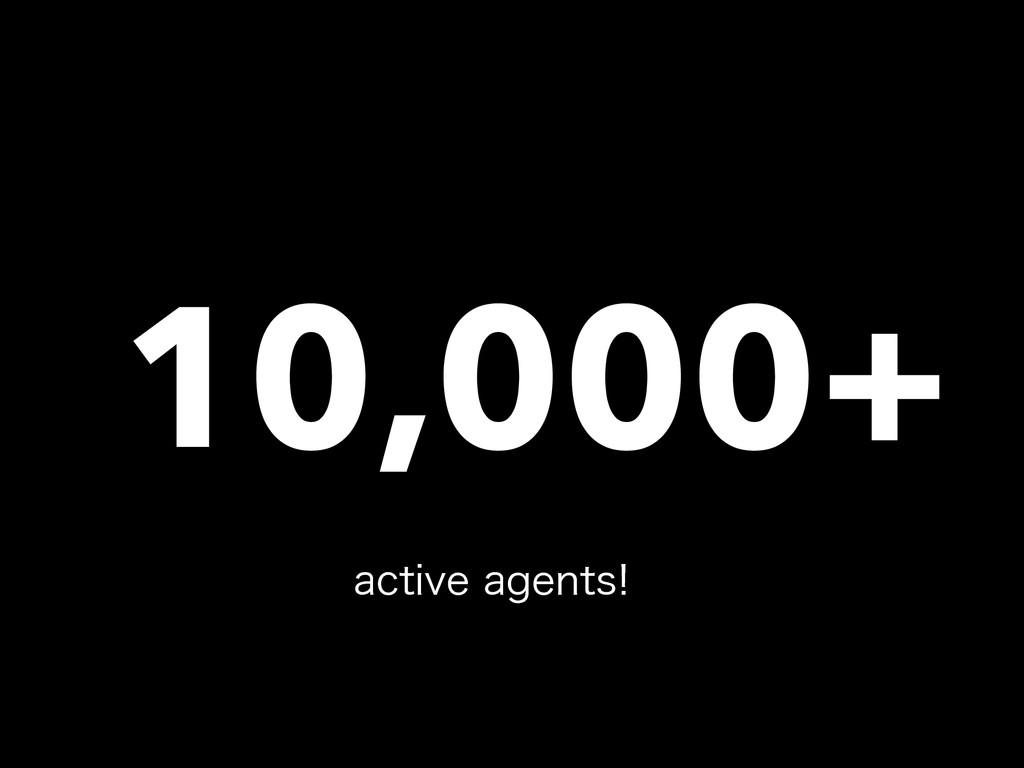 10,000+ BDUJWFBHFOUT