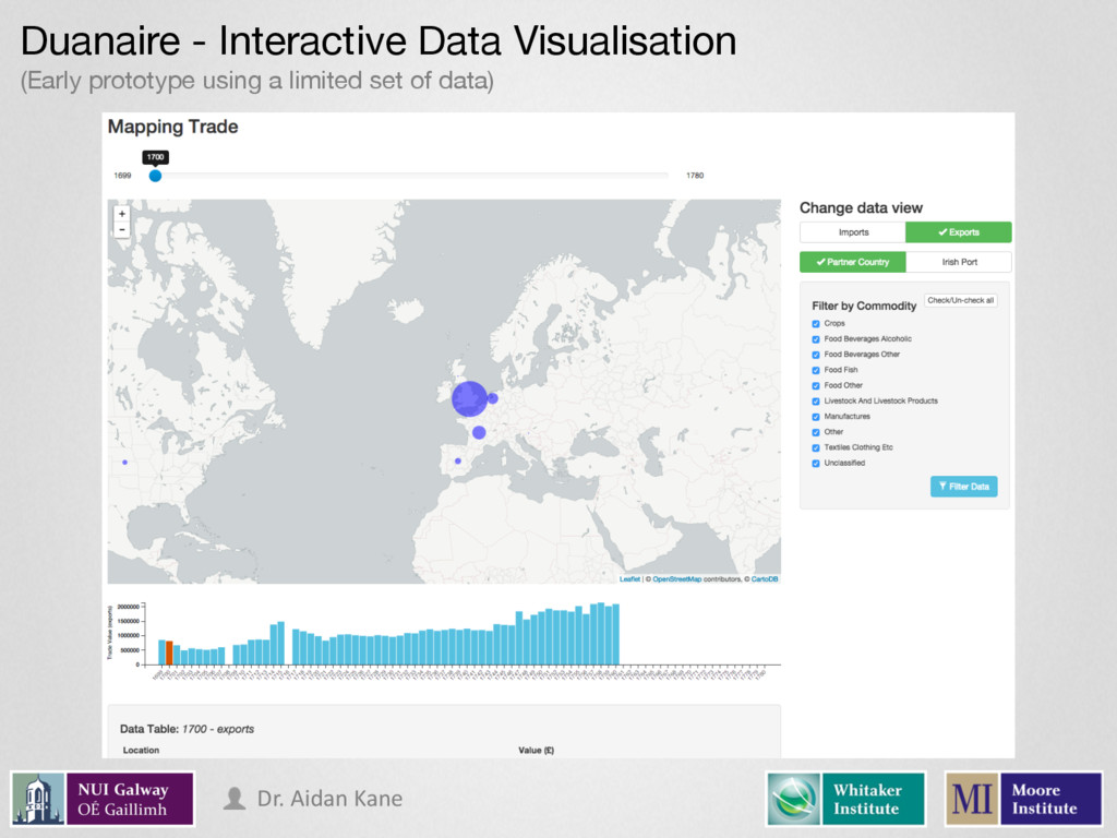 Duanaire - Interactive Data Visualisation Dr.	