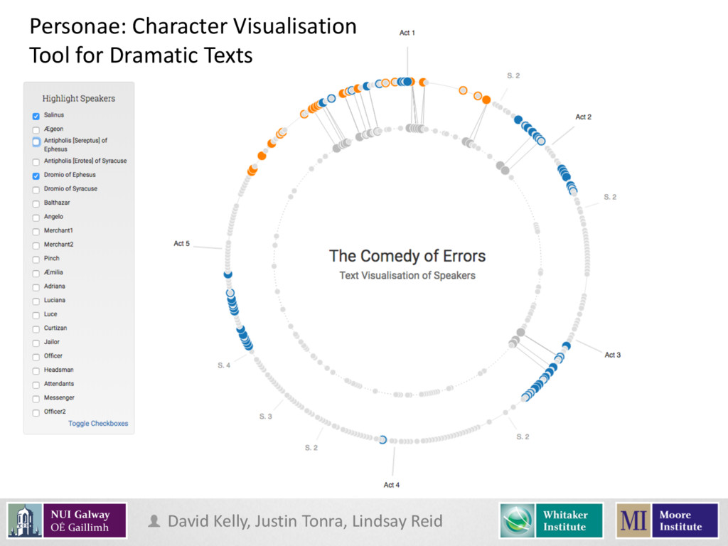 Personae:	