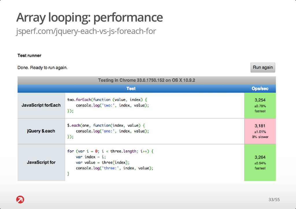 Array looping: performance jsperf.com/jquery-ea...