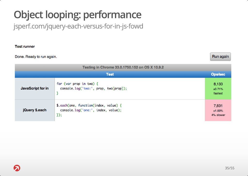 Object looping: performance jsperf.com/jquery-e...