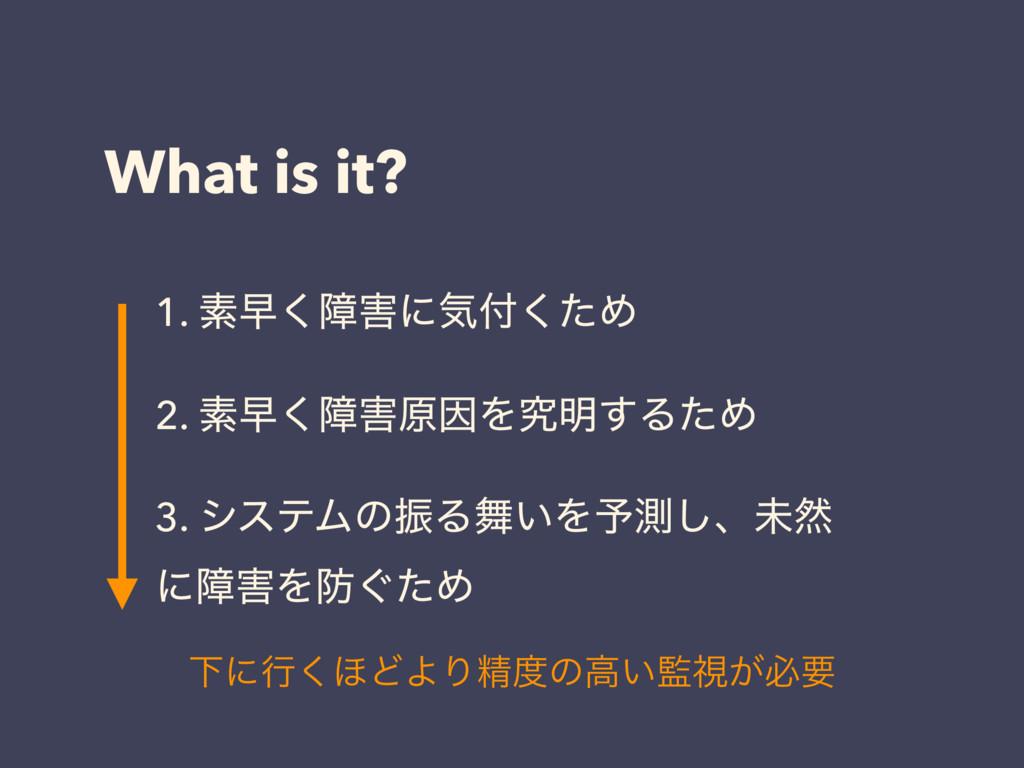 What is it? 1. ૉૣ͘োʹؾͨ͘Ί 2. ૉૣ͘োݪҼΛڀ໌͢ΔͨΊ 3....