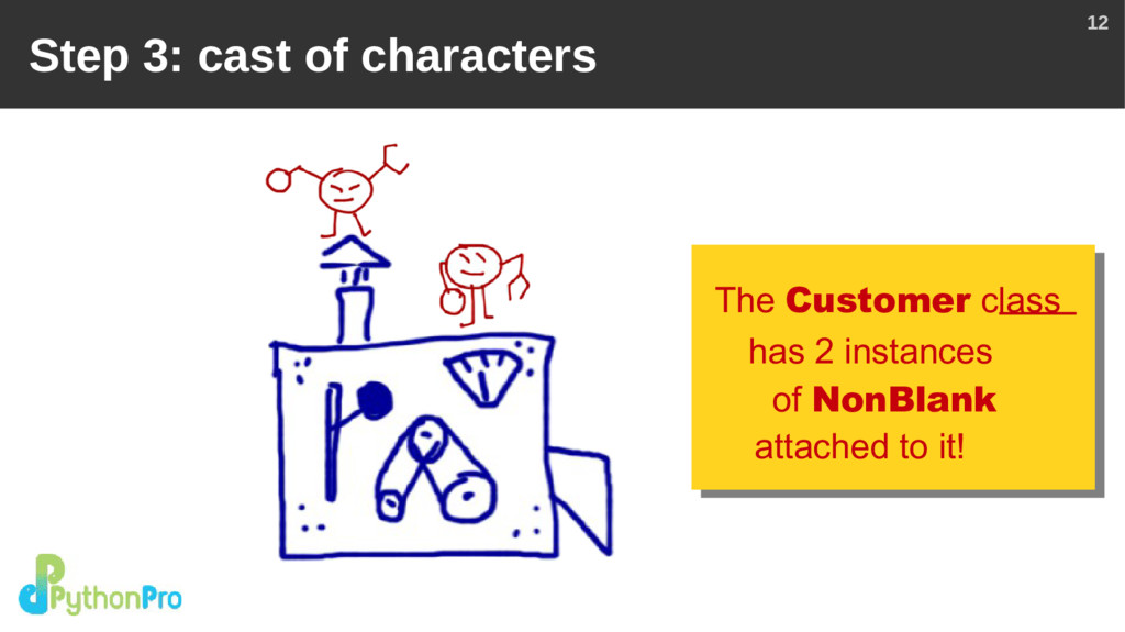 12 Step 3: cast of characters has 2 instances o...