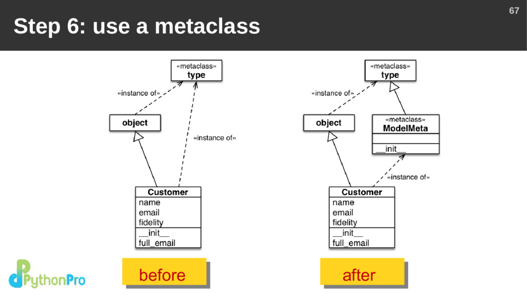 67 Step 6: use a metaclass before after