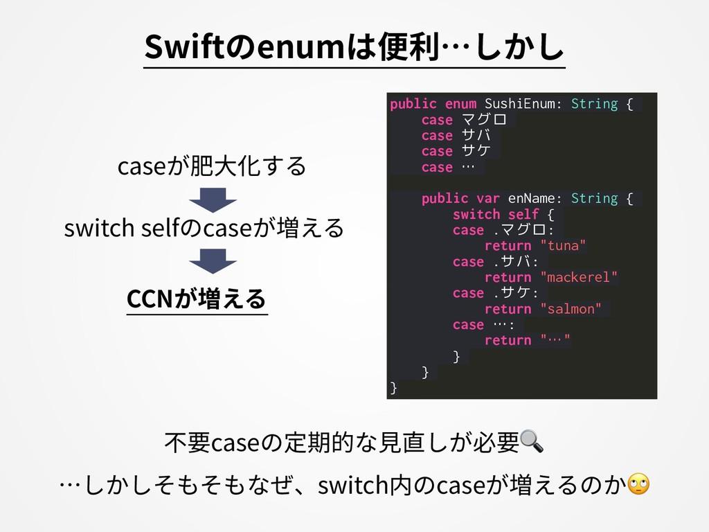 Swiftのenumは便利…しかし switch selfのcaseが増える caseが肥⼤化...