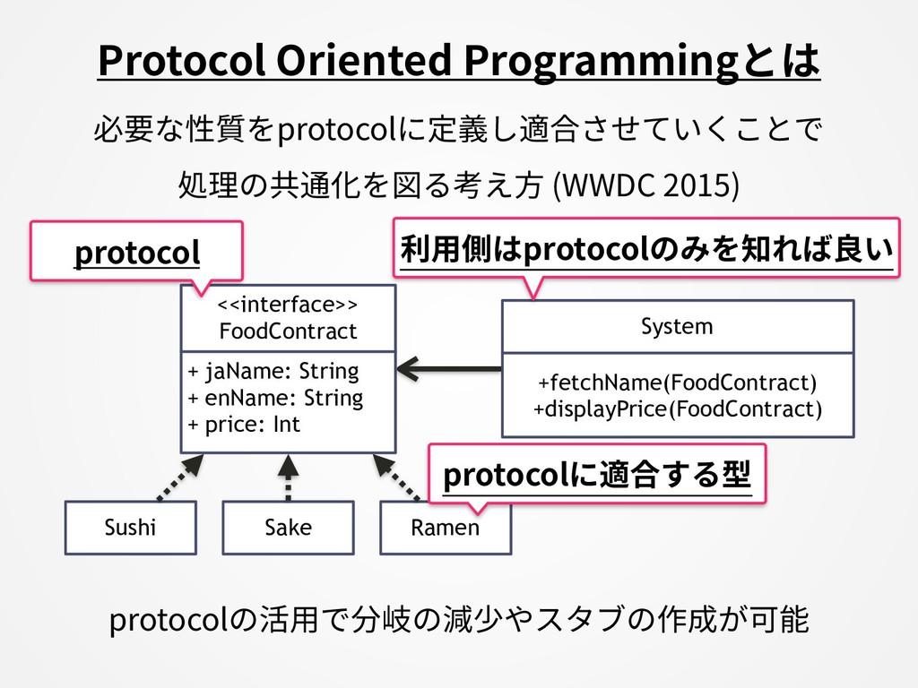 Protocol Oriented Programmingとは 必要な性質をprotocolに...