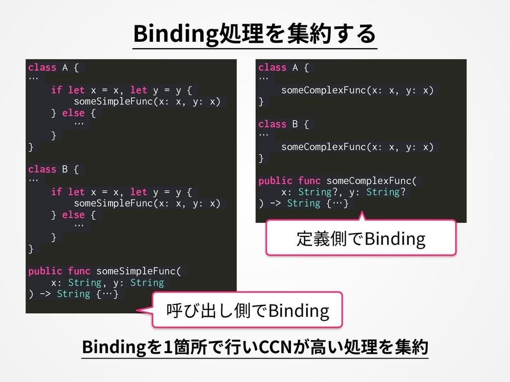 Binding処理を集約する Bindingを1箇所で⾏いCCNが⾼い処理を集約 class ...