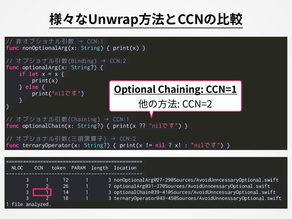 様々なUnwrap⽅法とCCNの⽐較 // 非オプショナル引数 → CCN:1 func no...