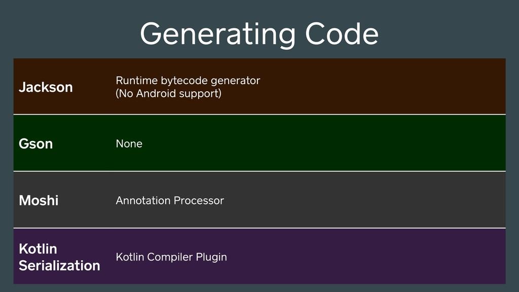 Generating Code Jackson Runtime bytecode genera...