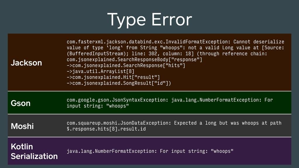 Jackson com.fasterxml.jackson.databind.exc.Inva...