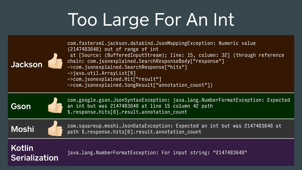Jackson com.fasterxml.jackson.databind.JsonMapp...