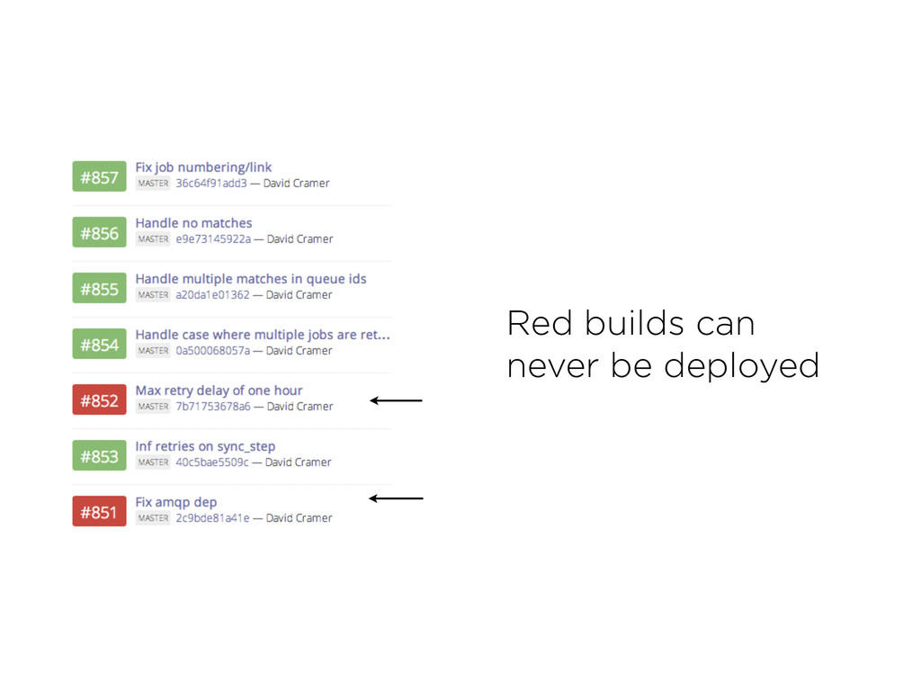 Red builds can never be deployed