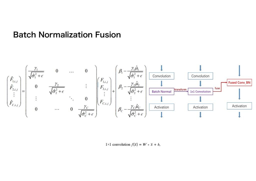 #BUDI/PSNBMJ[BUJPO'VTJPO 1×1 convolution 𝑓 𝑥 ...