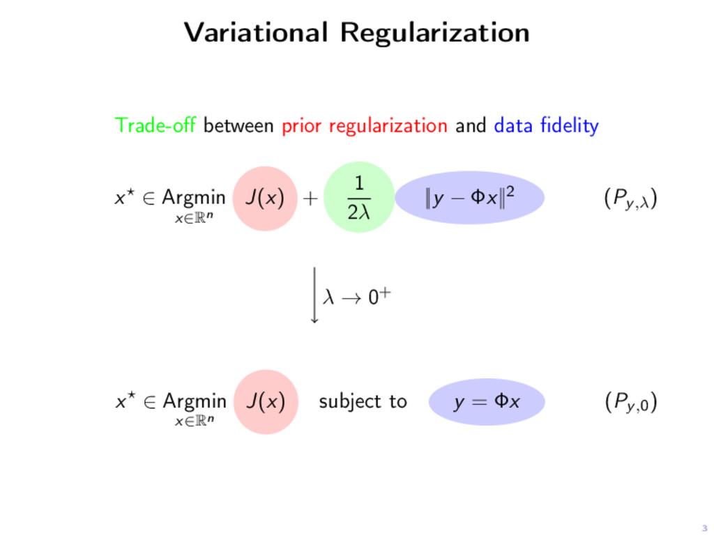 3 Variational Regularization Trade-off between p...