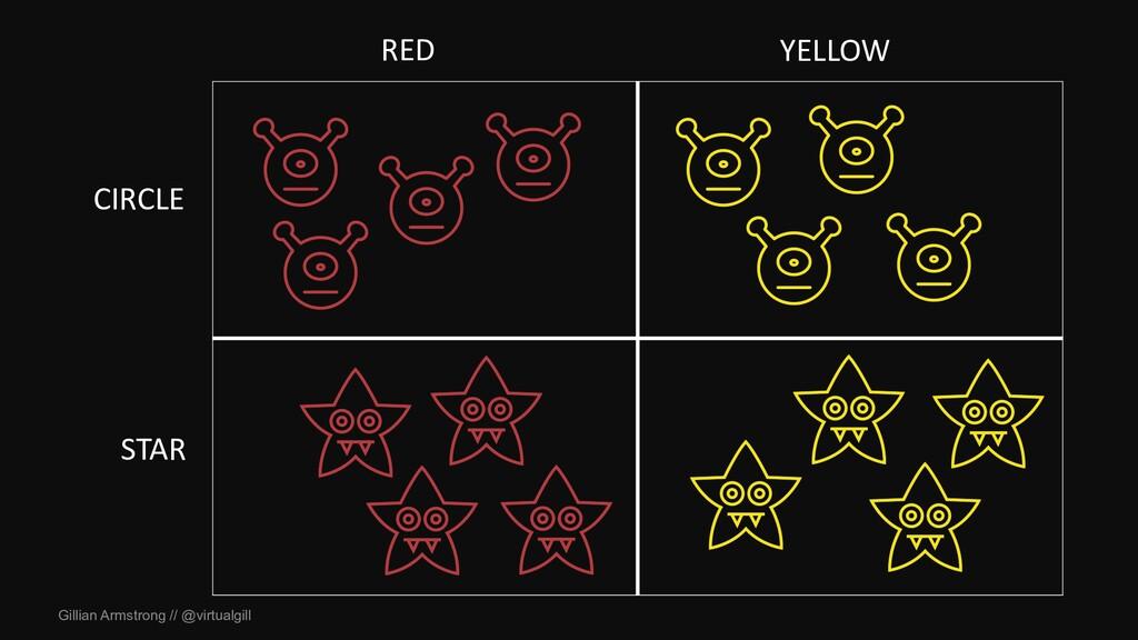 CIRCLE STAR RED YELLOW Gillian Armstrong // @vi...