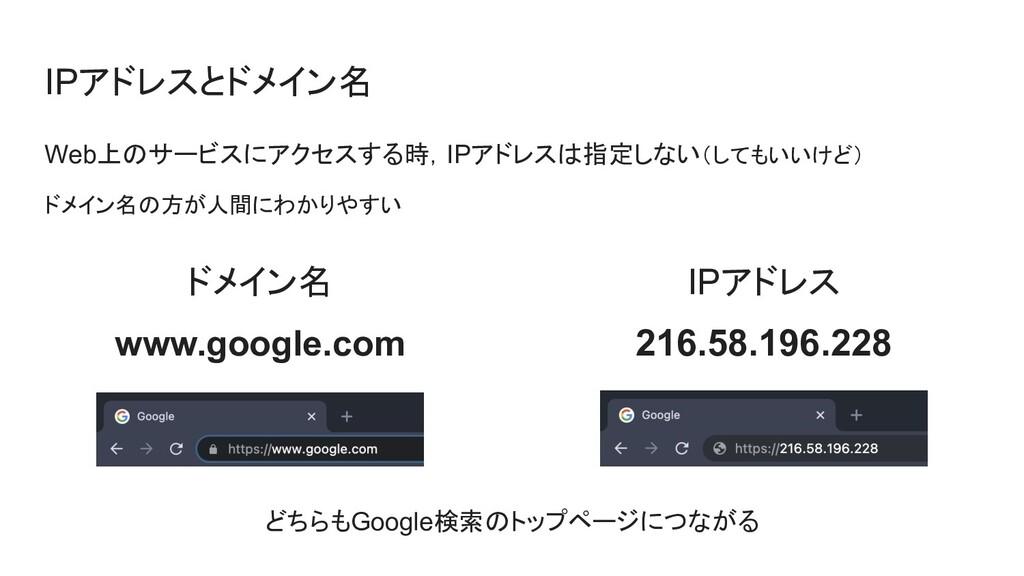 IPアドレスとドメイン名 www.google.com 216.58.196.228 ドメイン...
