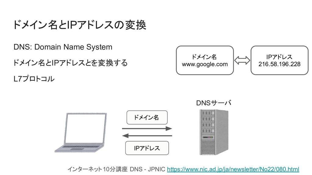 ドメイン名とIPアドレスの変換 DNS: Domain Name System ドメイン名とI...
