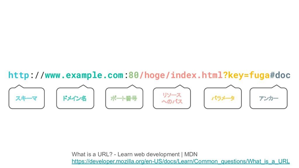 http://www.example.com:80/hoge/index.html?key=f...