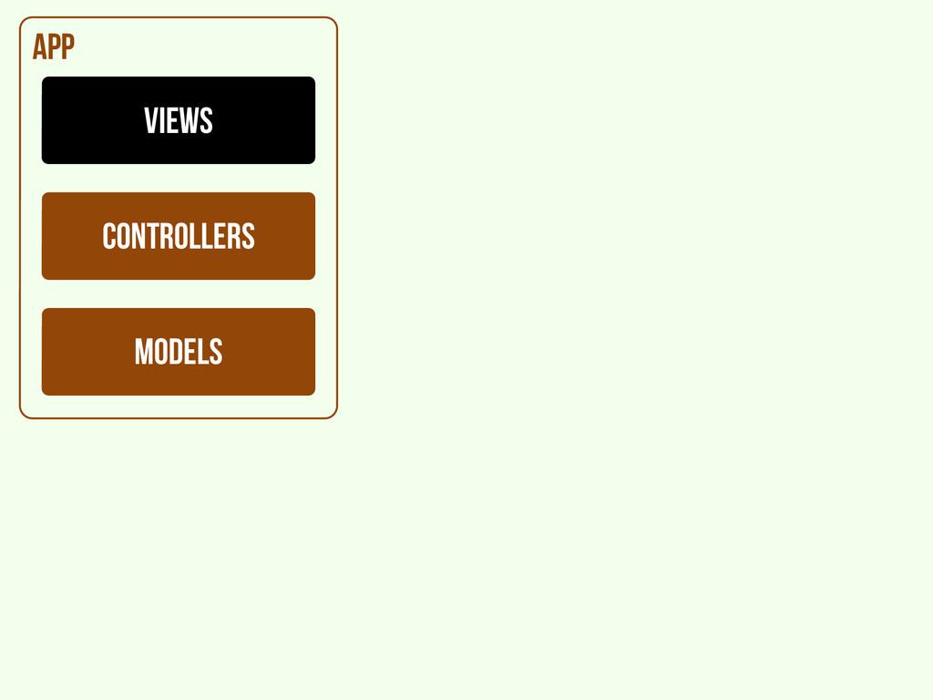 app models controllers views