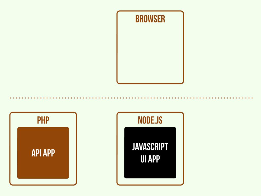 browser PHP api APP node.js javascript UI APP