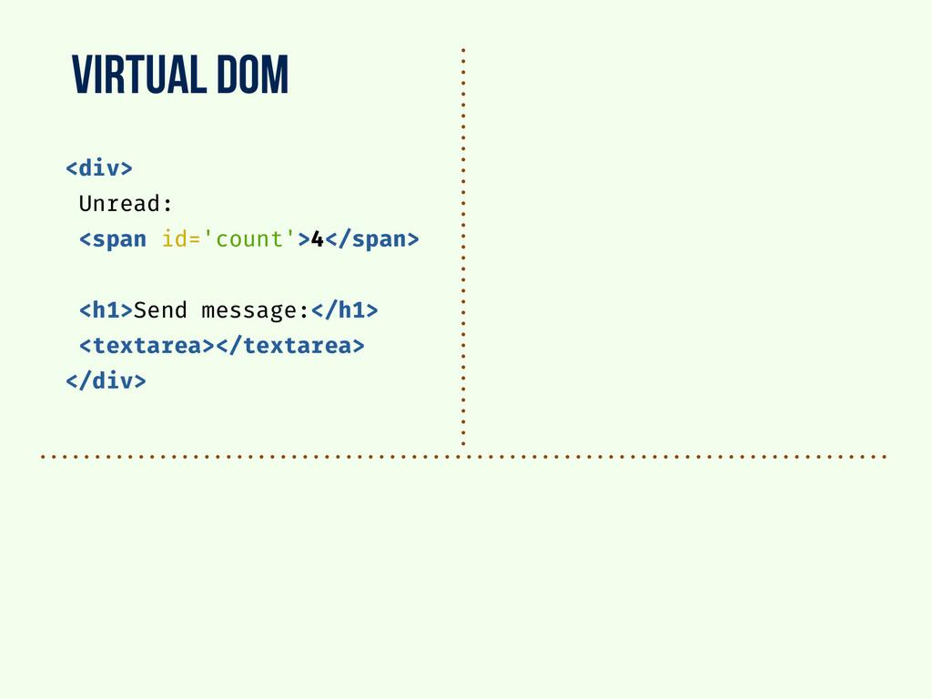 virtual dom <div> Unread: <span id='count'>4</s...