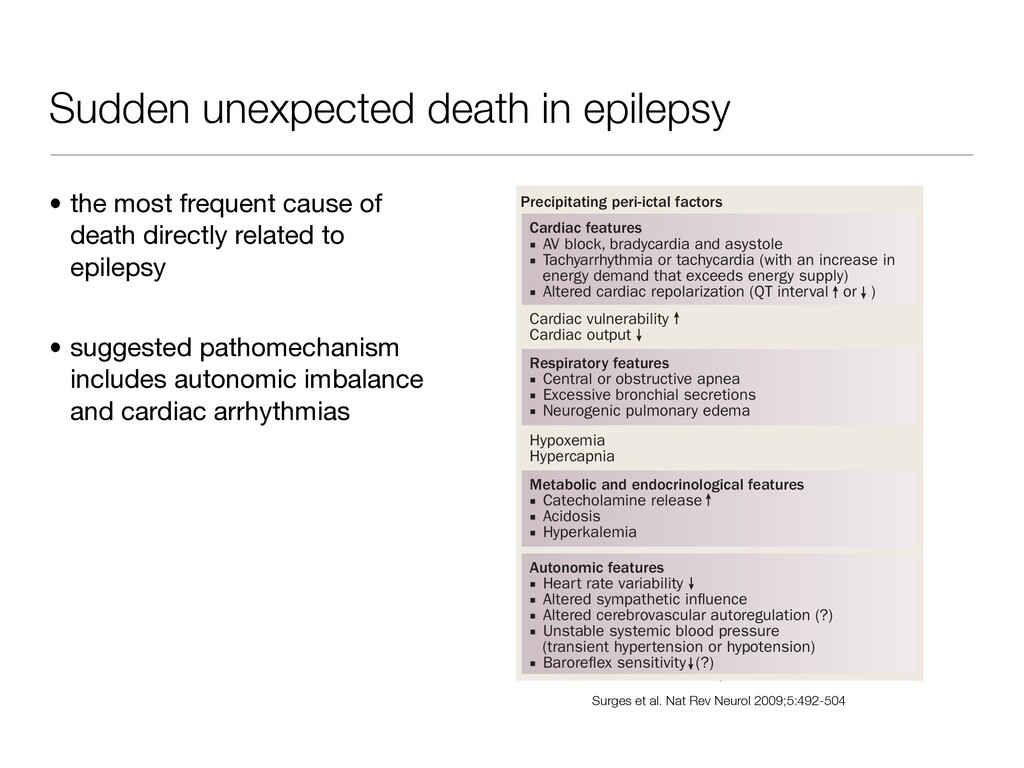 Sudden unexpected death in epilepsy • the most ...