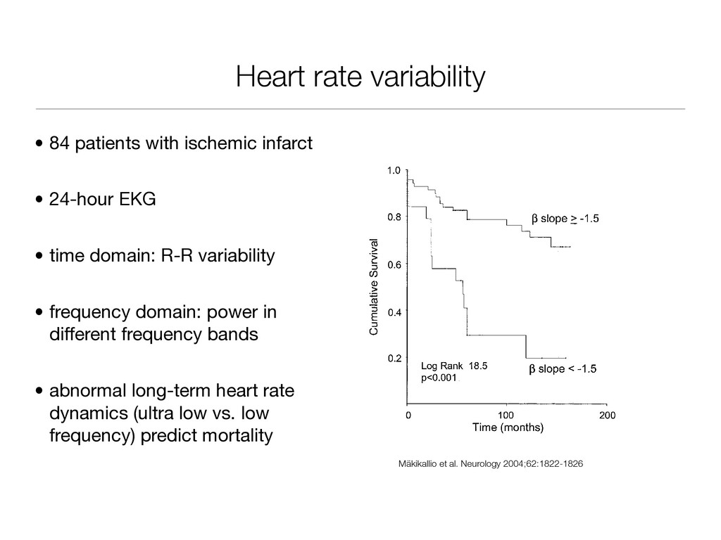 Heart rate variability • 84 patients with ische...