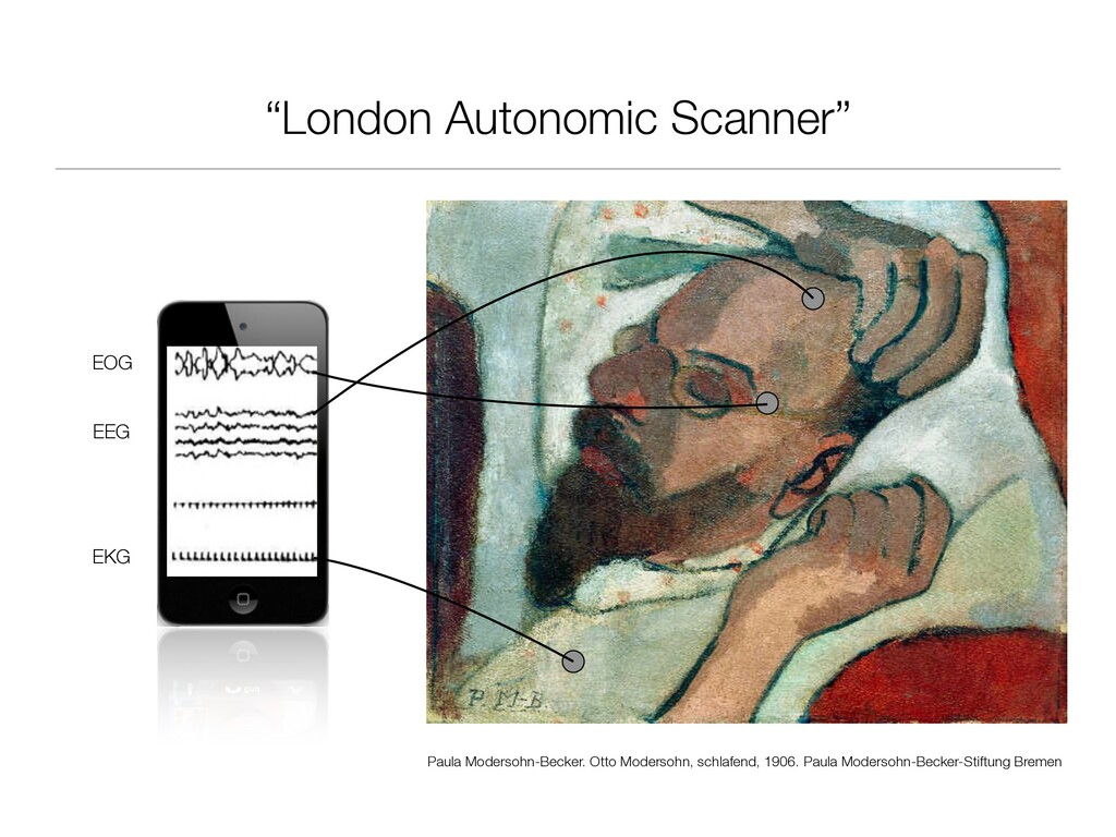 """London Autonomic Scanner"" Paula Modersohn-Beck..."