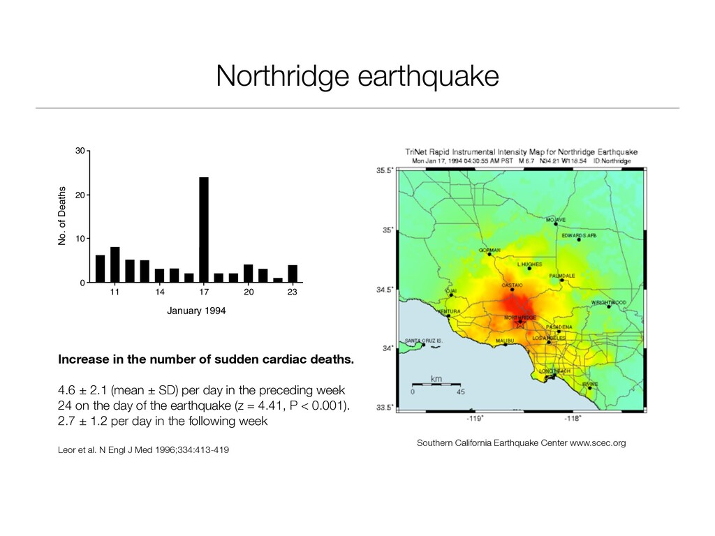 Northridge earthquake Southern California Earth...