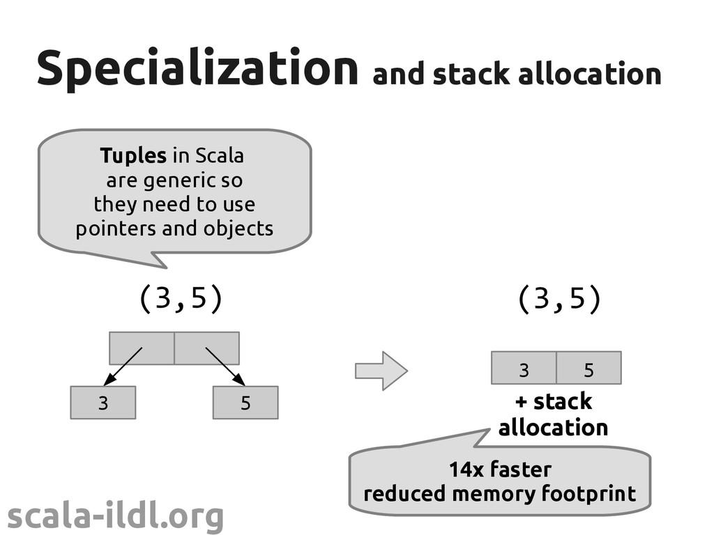 scala-ildl.org + stack allocation Specializatio...