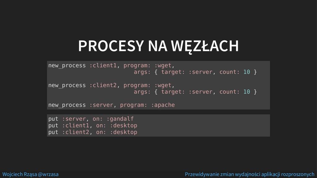 PROCESY NA WĘZŁACH new_process :client1, progra...