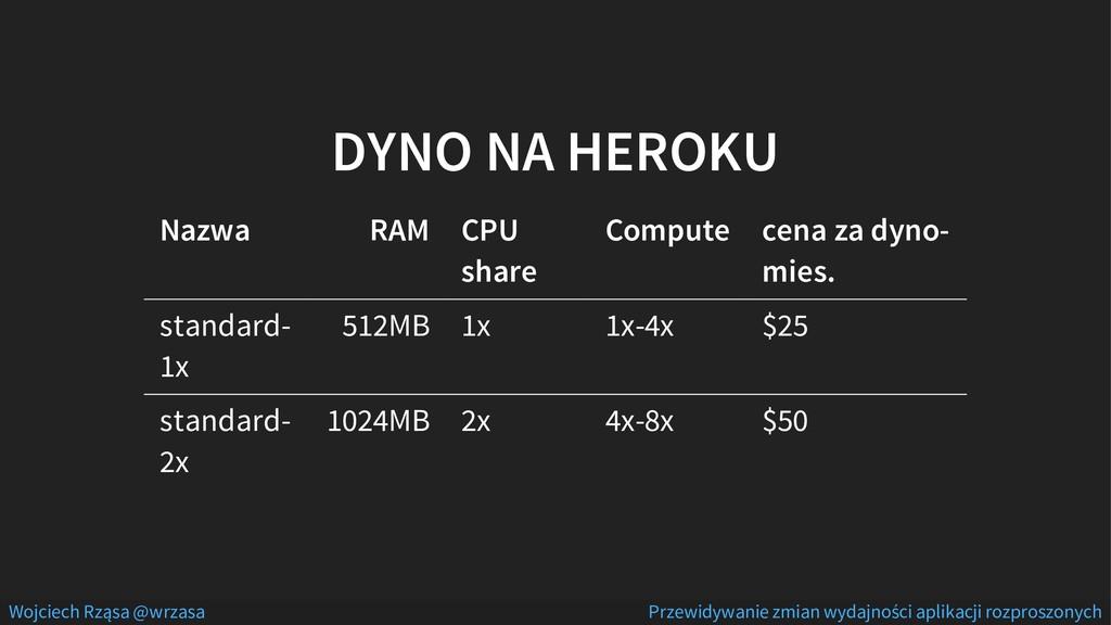 DYNO NA HEROKU Nazwa RAM CPU share Compute cena...