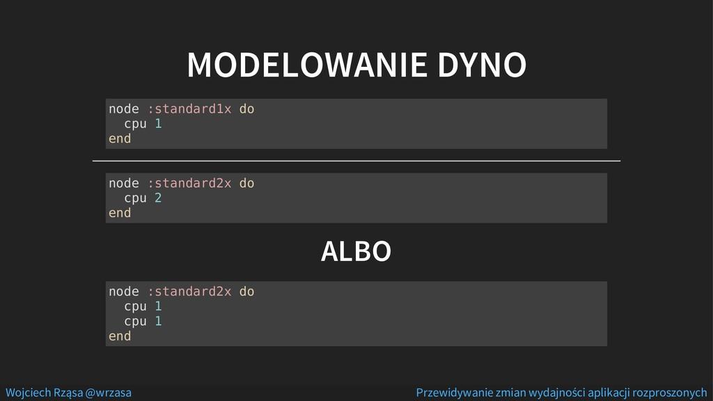 MODELOWANIE DYNO ALBO node :standard1x do cpu 1...