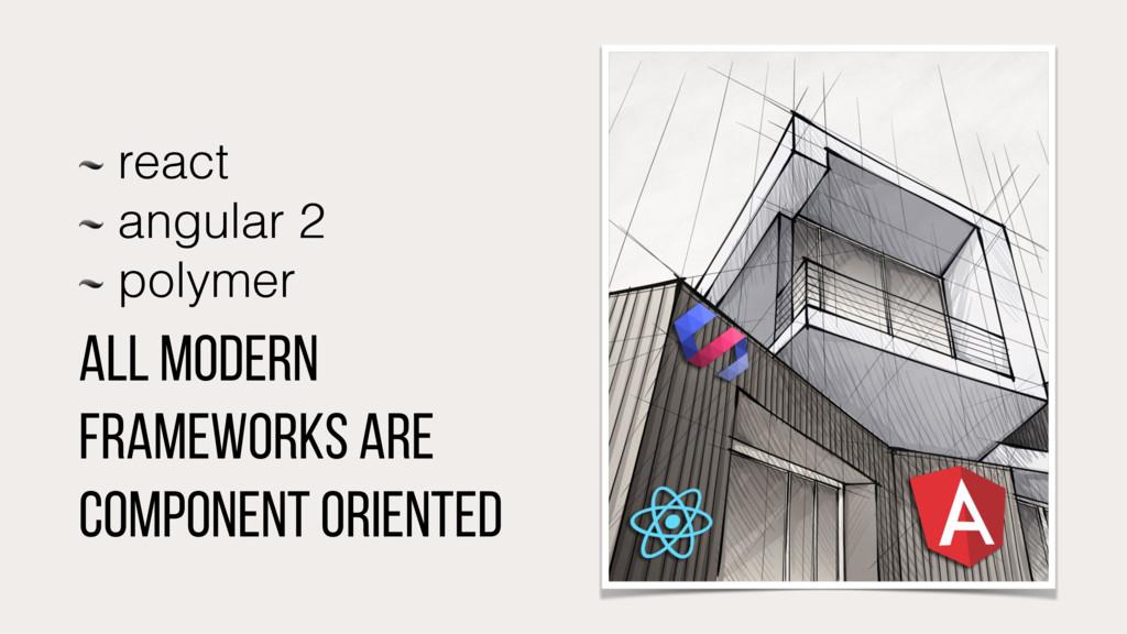 react angular 2 polymer all modern frameworks a...