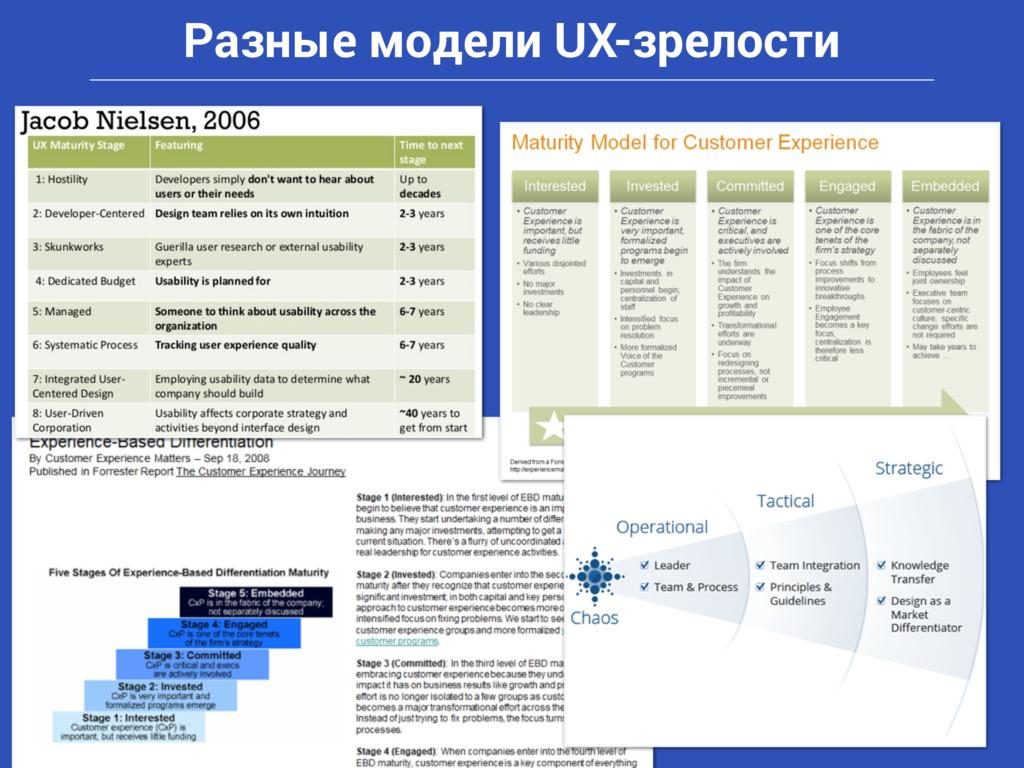 Разные модели UX-зрелости