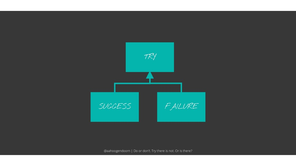 TRY SUCCESS FAILURE @aahoogendoorn   Do or don'...