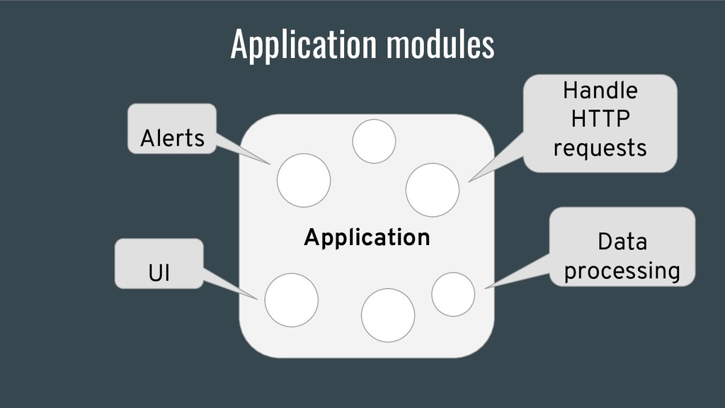 Application modules Application Handle HTTP req...