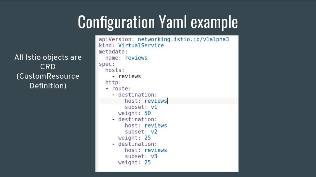 Configuration Yaml example All Istio objects are...