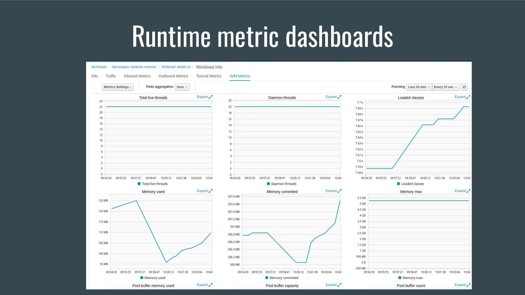 Runtime metric dashboards