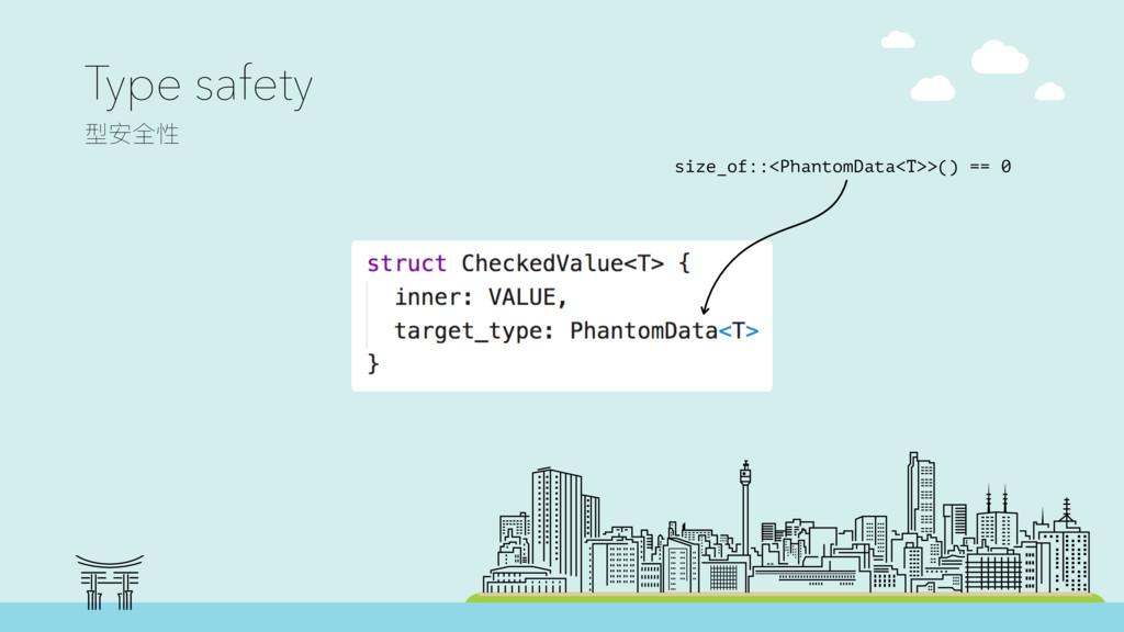 struct CheckedValue<T> { inner: VALUE, target_t...