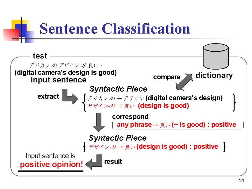 14 Sentence Classification