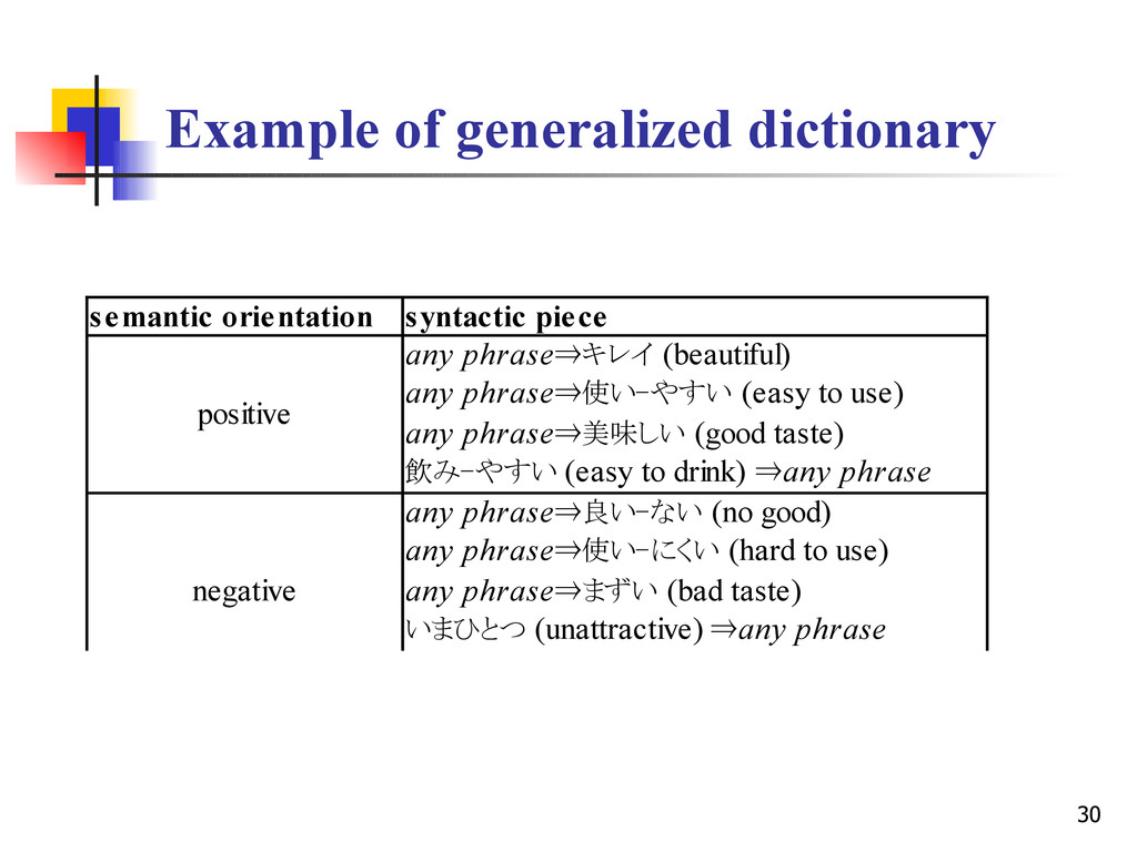 30 Example of generalized dictionary semantic o...