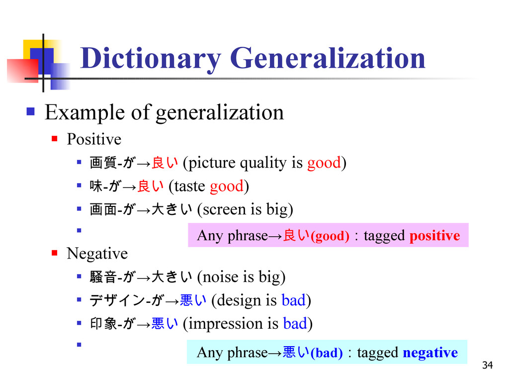 34 Dictionary Generalization  Example of gener...
