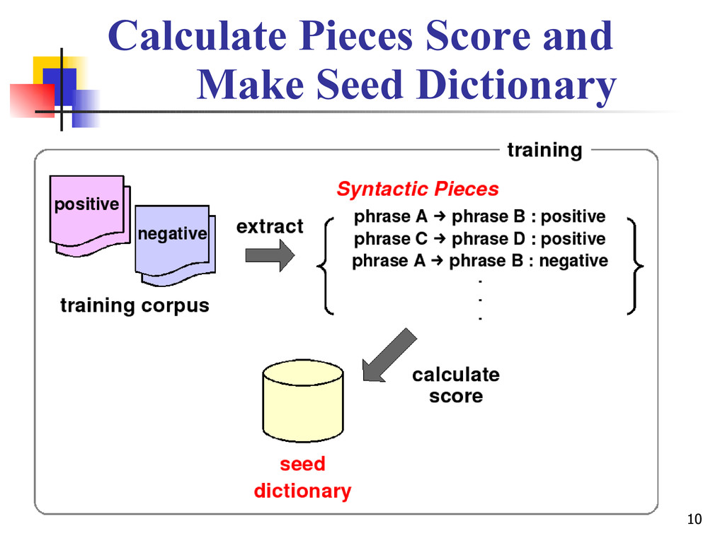 10 Calculate Pieces Score and Make Seed Diction...