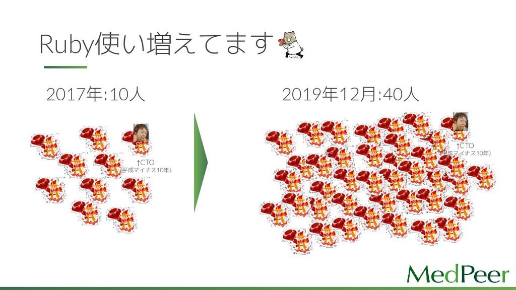 Ruby使い増えてます 2017年:10人 ↑CTO (平成マイナス10年) 2019年12月...