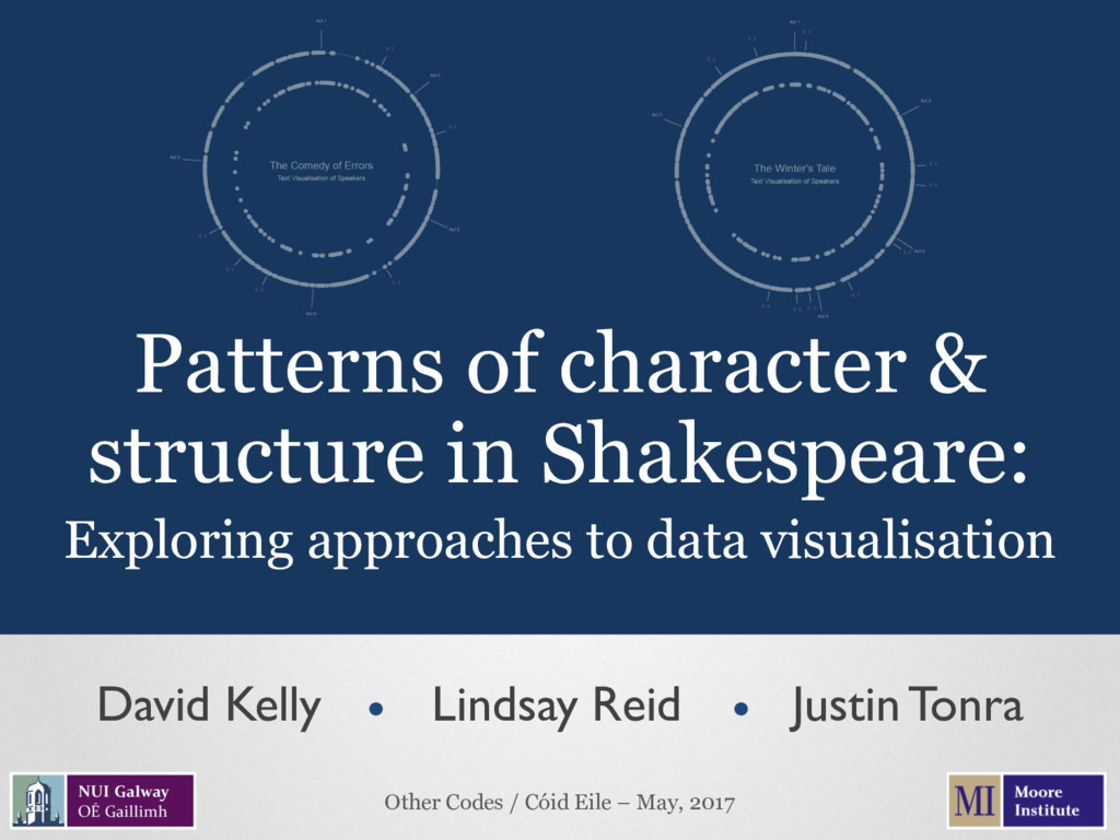 Patterns of character & structure in Shakespear...